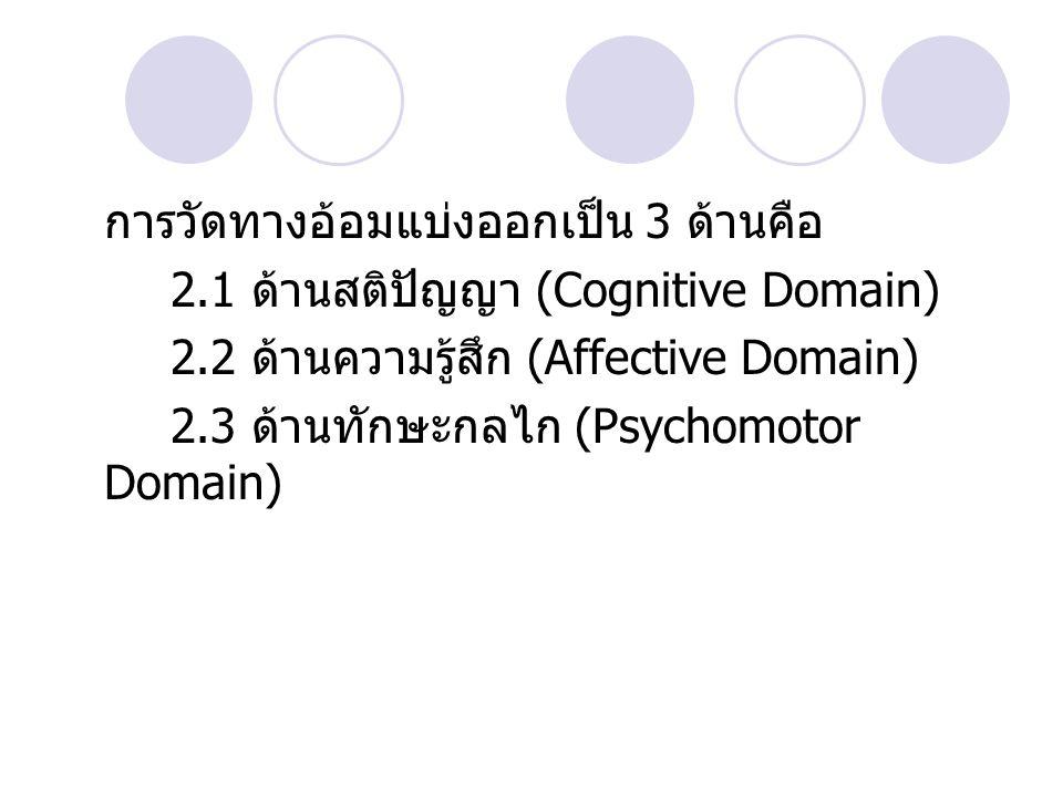 การวัดทางอ้อมแบ่งออกเป็น 3 ด้านคือ 2.1 ด้านสติปัญญา (Cognitive Domain) 2.2 ด้านความรู้สึก (Affective Domain) 2.3 ด้านทักษะกลไก (Psychomotor Domain)