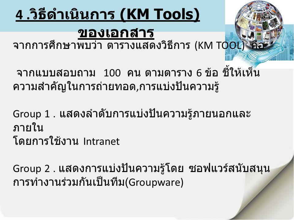 จากการศึกษาพบว่า ตารางแสดงวิธีการ (KM TOOL) คือ จากแบบสอบถาม 100 คน ตามตาราง 6 ข้อ ชี้ให้เห็น ความสำคัญในการถ่ายทอด, การแบ่งปันความรู้ Group 1.