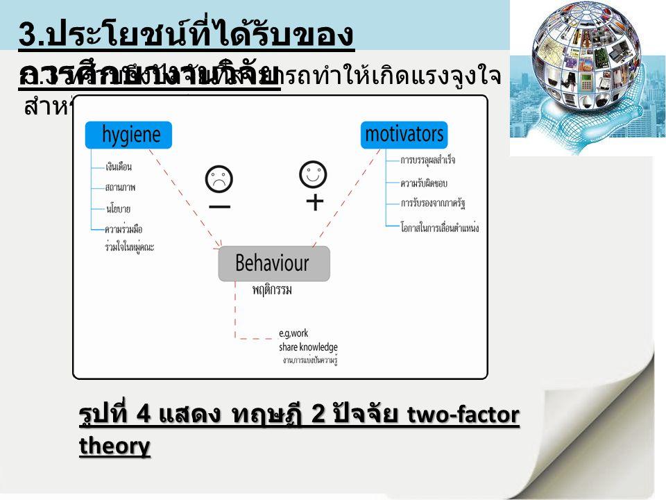 3.3 ทราบถึงปัจจัยที่สามารถทำให้เกิดแรงจูงใจ สำหรับการแบ่งบันความรู้ 3.