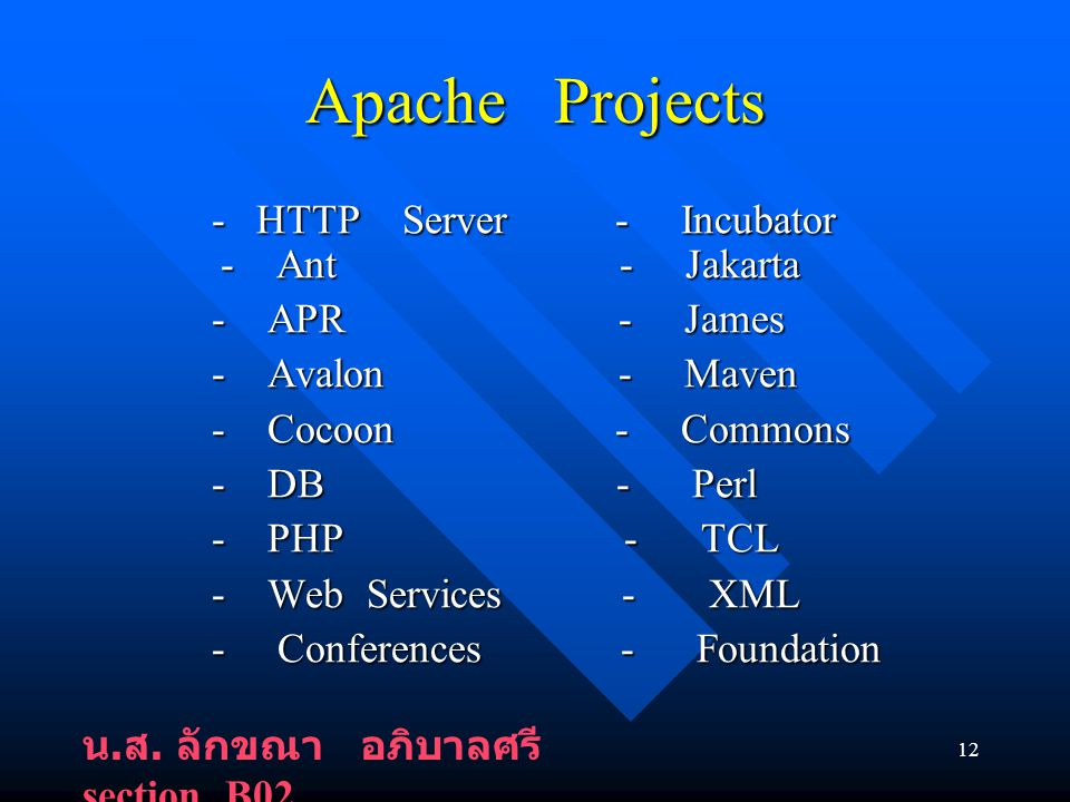 12 Apache Projects - HTTP Server - Incubator - Ant - Jakarta - HTTP Server - Incubator - Ant - Jakarta - APR - James - APR - James - Avalon - Maven -