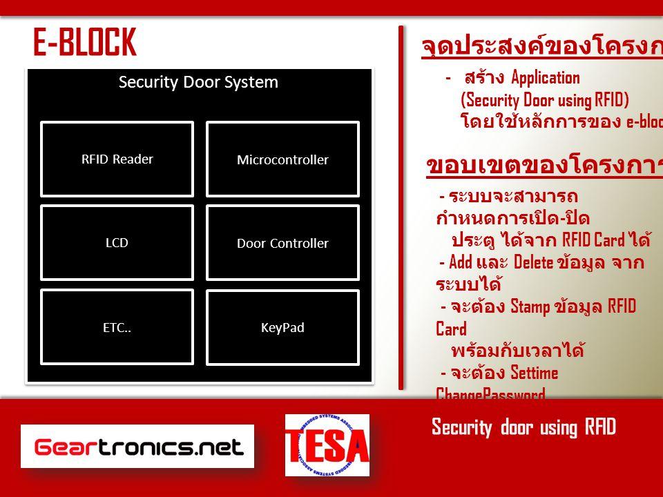 จุดประสงค์ของโครงการ - สร้าง Application (Security Door using RFID) โดยใช้หลักการของ e-block - ระบบจะสามารถ กำหนดการเปิด - ปิด ประตู ได้จาก RFID Card ได้ - Add และ Delete ข้อมูล จาก ระบบได้ - จะต้อง Stamp ข้อมูล RFID Card พร้อมกับเวลาได้ - จะต้อง Settime ChangePassword ( สำหรับ เปลี่ยน password ที่ใช้ใน การ Add Delete...