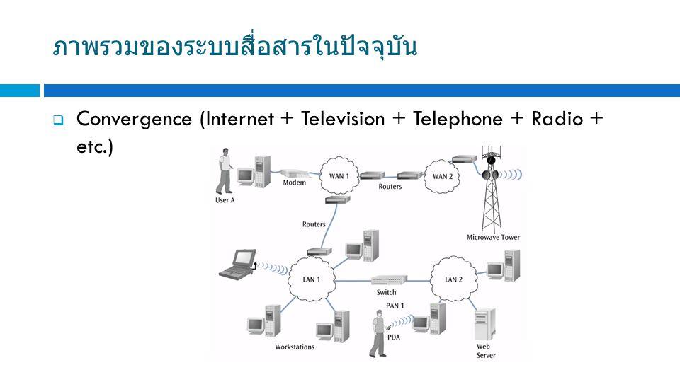 ภาพรวมของระบบสื่อสารในปัจจุบัน  Convergence (Internet + Television + Telephone + Radio + etc.)