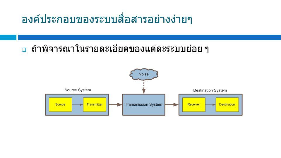 ฟังก์ชันการทำงานขององค์ประกอบต่าง ๆ  Source : ทำหน้าที่ในการสร้างข้อมูล  Transmitter : แปลงข้อมูลให้อยู่ในรูปสัญญาณที่สามารถส่งผ่าน สื่อกลางได้ (convert data to signals)  Transmission System : ระบบการถ่ายโอนข้อมูลจากจากผู้ส่งไป ยังผู้รับ  Receiver : แปลงสัญญาณที่ได้รับมาให้อยู่ในรูปของข้อมูล (convert signal to data)  Destination : ทำหน้าที่ในการรับข้อมูล