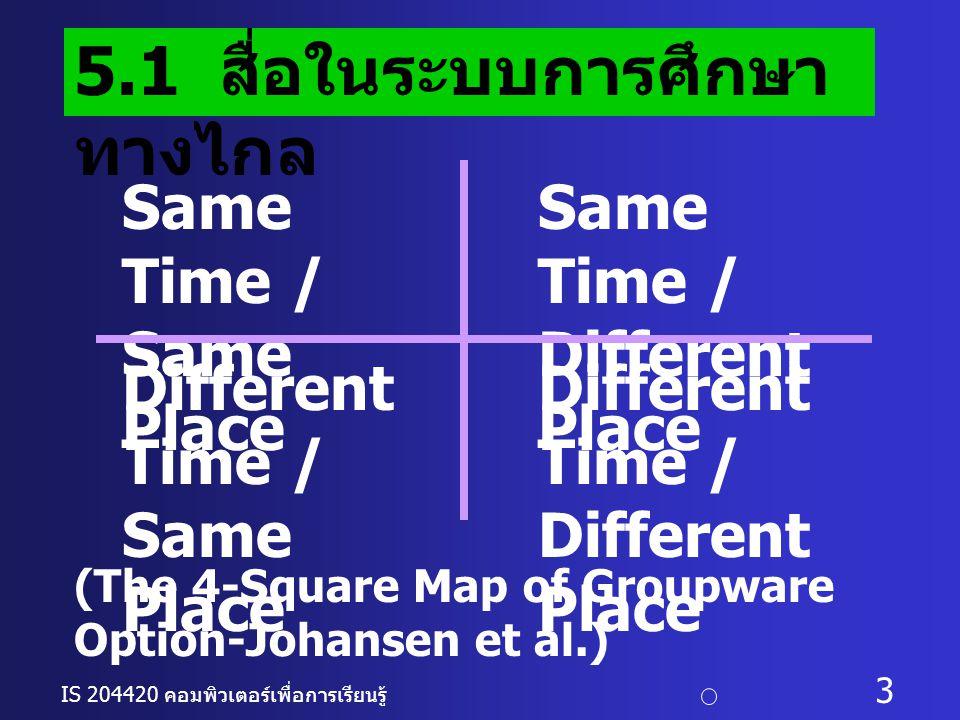 IS 204420 คอมพิวเตอร์เพื่อการเรียนรู้ c อ. ดร. นฤมล รักษาสุข 3 5.1 สื่อในระบบการศึกษา ทางไกล Same Time / Same Place Same Time / Different Place Differ