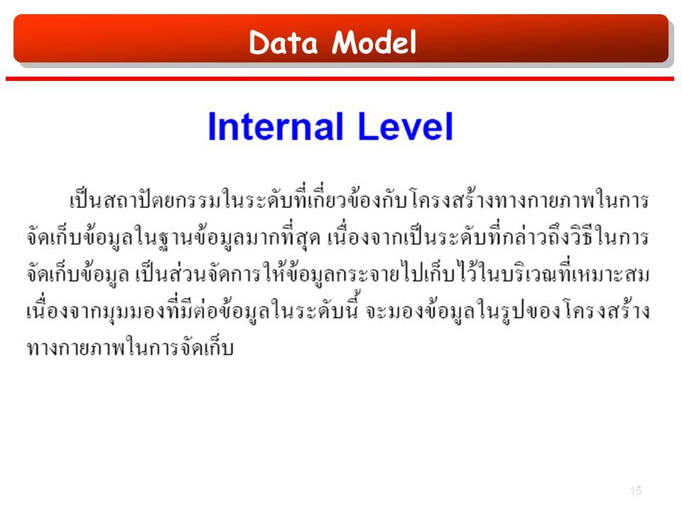 Data Model 15