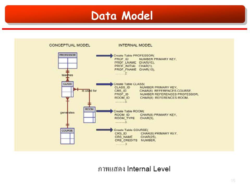 Data Model 16