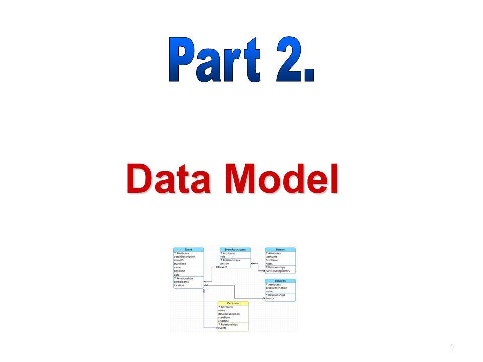 Data Model Data Model 2