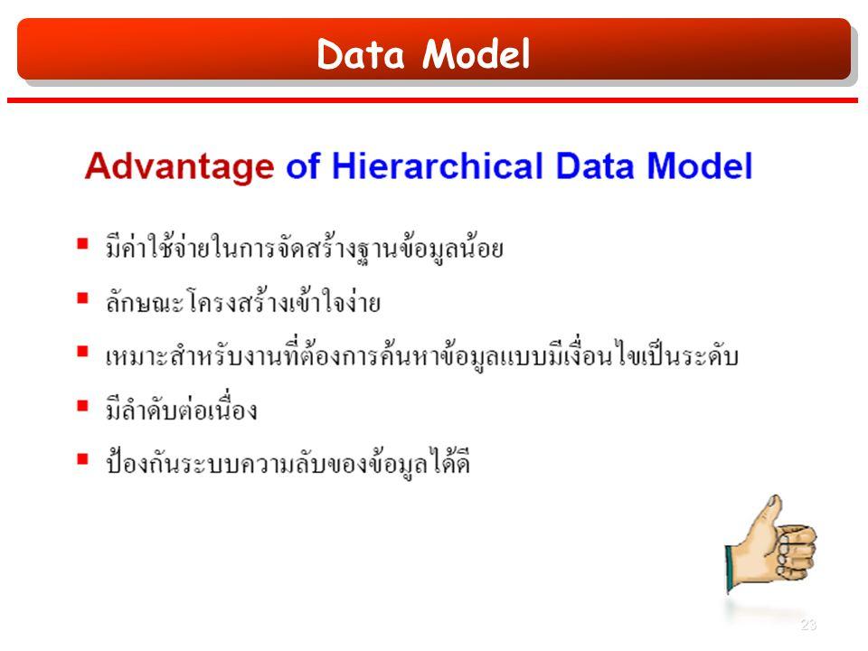 Data Model 23