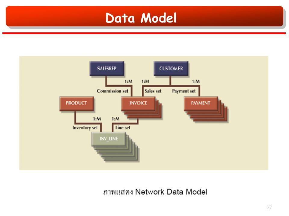 Data Model 27