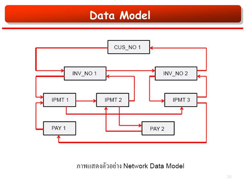 Data Model 28