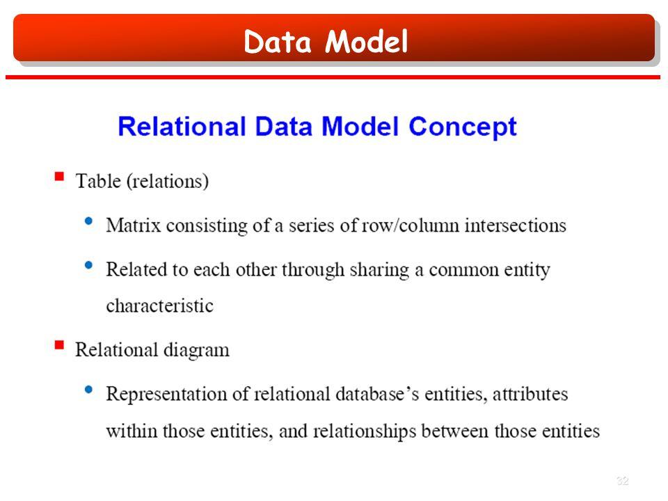 Data Model 32