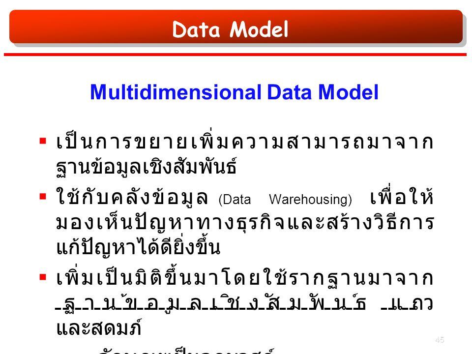 Data Model Multidimensional Data Model  เป็นการขยายเพิ่มความสามารถมาจาก ฐานข้อมูลเชิงสัมพันธ์  ใช้กับคลังข้อมูล (Data Warehousing) เพื่อให้ มองเห็นปัญหาทางธุรกิจและสร้างวิธีการ แก้ปัญหาได้ดียิ่งขึ้น  เพิ่มเป็นมิติขึ้นมาโดยใช้รากฐานมาจาก ฐานข้อมูลเชิงสัมพันธ์ แถว และสดมภ์  ลักษณะเป็นลูกบาศก์ 45