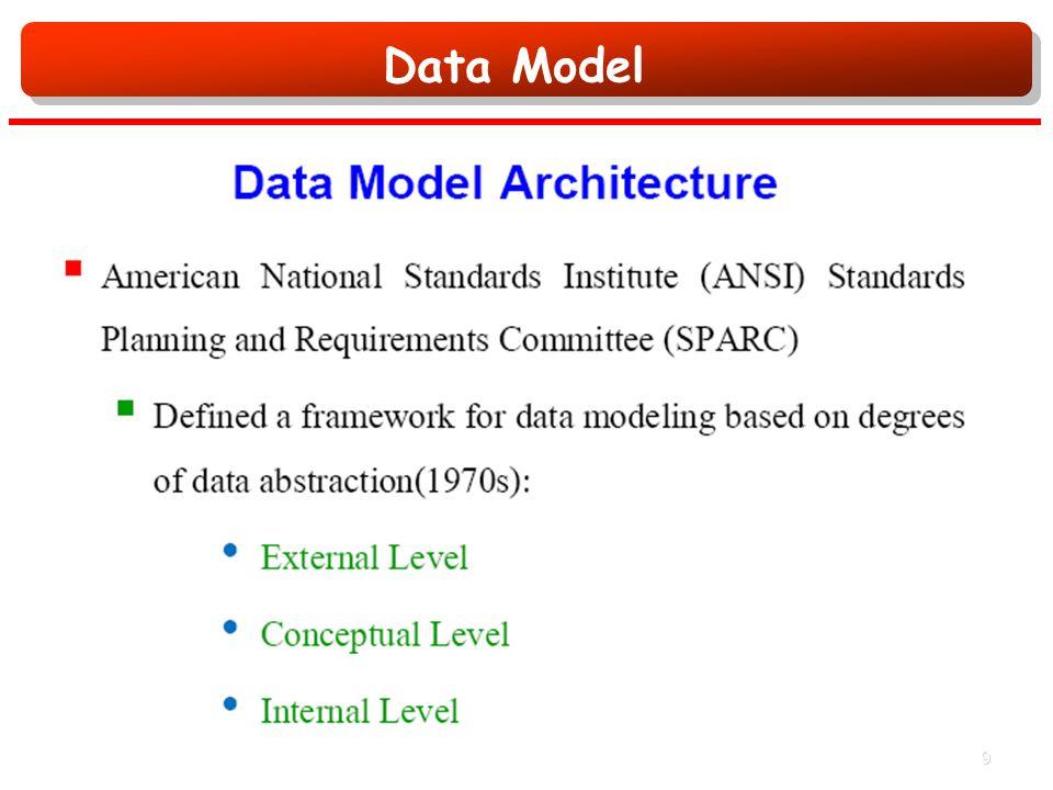 Data Model 9
