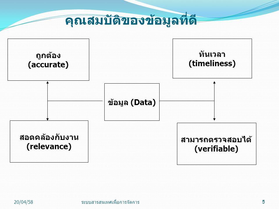 คุณสมบัติของข้อมูลที่ดี 20/04/58 ระบบสารสนเทศเพื่อการจัดการ 5 ข้อมูล (Data) ทันเวลา (timeliness) สามารถตรวจสอบได้ (verifiable) สอดคล้องกับงาน (relevance) ถูกต้อง (accurate)