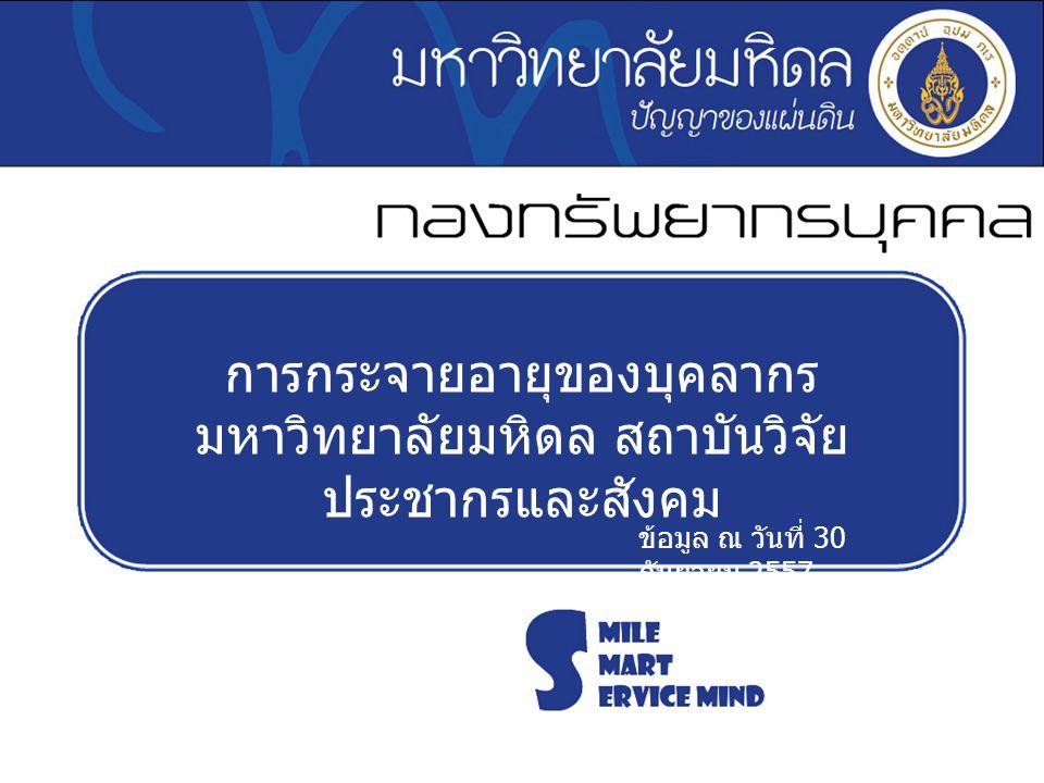 การกระจายอายุของบุคลากร มหาวิทยาลัยมหิดล สถาบันวิจัย ประชากรและสังคม ข้อมูล ณ วันที่ 30 กันยายน 2557