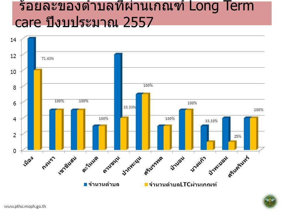 www.ptho.moph.go.th ร้อยละของตำบลที่ผ่านเกณฑ์ Long Term care ปีงบประมาณ 2557