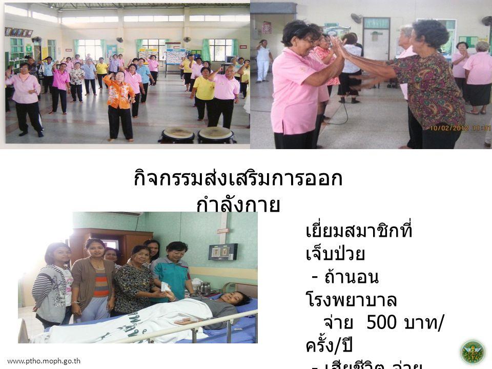 www.ptho.moph.go.th กิจกรรมส่งเสริมการออก กำลังกาย เยี่ยมสมาชิกที่ เจ็บป่วย - ถ้านอน โรงพยาบาล จ่าย 500 บาท / ครั้ง / ปี - เสียชีวิต จ่าย 2,000 บาท