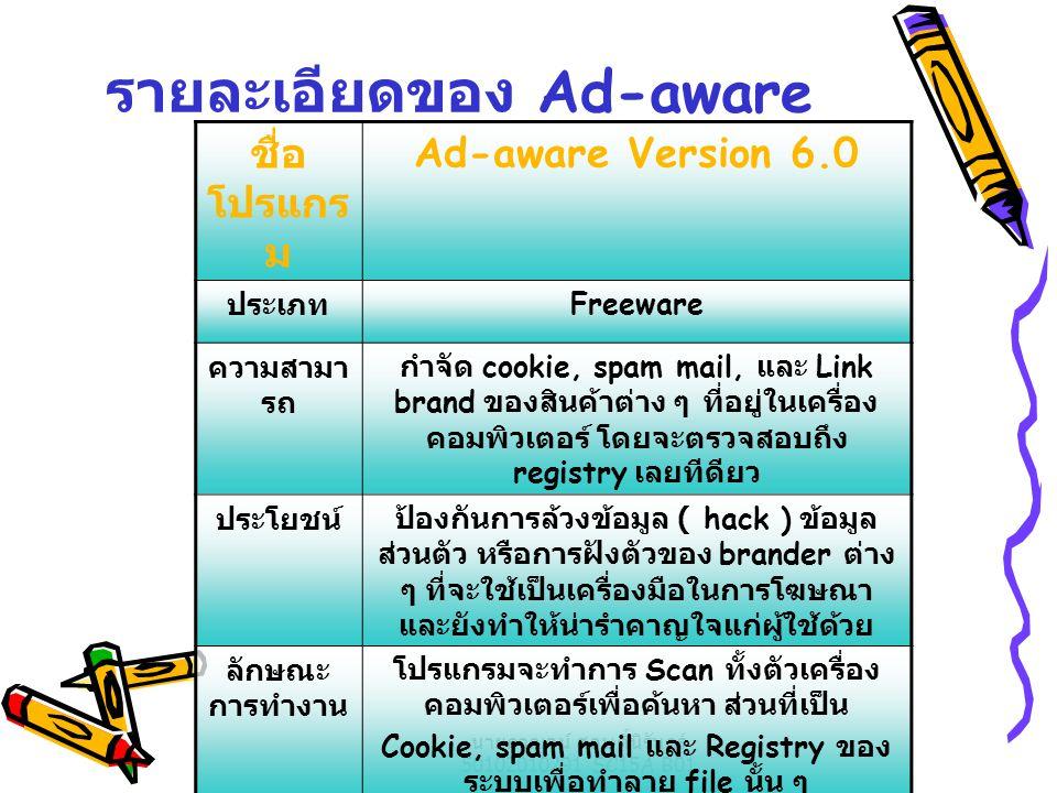 นายกาญจน์ สฤษดิ์นิรันดร์ 50102010291 SC15A B01 รายละเอียดของ Ad-aware ชื่อ โปรแกร ม Ad-aware Version 6.0 ประเภท Freeware ความสามา รถ กำจัด cookie, spam mail, และ Link brand ของสินค้าต่าง ๆ ที่อยู่ในเครื่อง คอมพิวเตอร์ โดยจะตรวจสอบถึง registry เลยทีดียว ประโยชน์ ป้องกันการล้วงข้อมูล ( hack ) ข้อมูล ส่วนตัว หรือการฝังตัวของ brander ต่าง ๆ ที่จะใช้เป็นเครื่องมือในการโฆษณา และยังทำให้น่ารำคาญใจแก่ผู้ใช้ด้วย ลักษณะ การทำงาน โปรแกรมจะทำการ Scan ทั้งตัวเครื่อง คอมพิวเตอร์เพื่อค้นหา ส่วนที่เป็น Cookie, spam mail และ Registry ของ ระบบเพื่อทำลาย file นั้น ๆ เหตุผลที่ เลือก คิดว่ามีประโยชน์ในการใช้งานของ นักศึกษา ที่ต้องใช้ internet ในการ ค้นหาข้อมูลหรือความรู้อยู่เสมอ