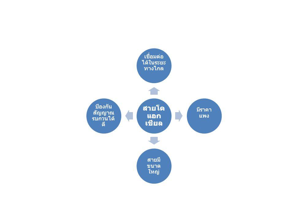 สายโค แอก เชียล เชื่อมต่อ ได้ในระยะ ทางไกล มีราคา แพง สายมี ขนาด ใหญ่ ป้องกัน สัญญาณ รบกวนได้ ดี