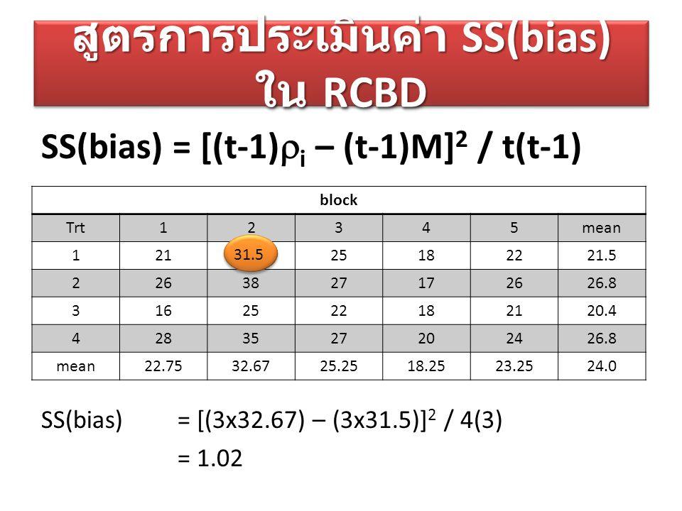 สูตรการประเมินค่า SS(bias) ใน RCBD SS(bias) = [(t-1)  i – (t-1)M] 2 / t(t-1) SS(bias)= [(3x32.67) – (3x31.5)] 2 / 4(3) = 1.02 block Trt12345mean 121.