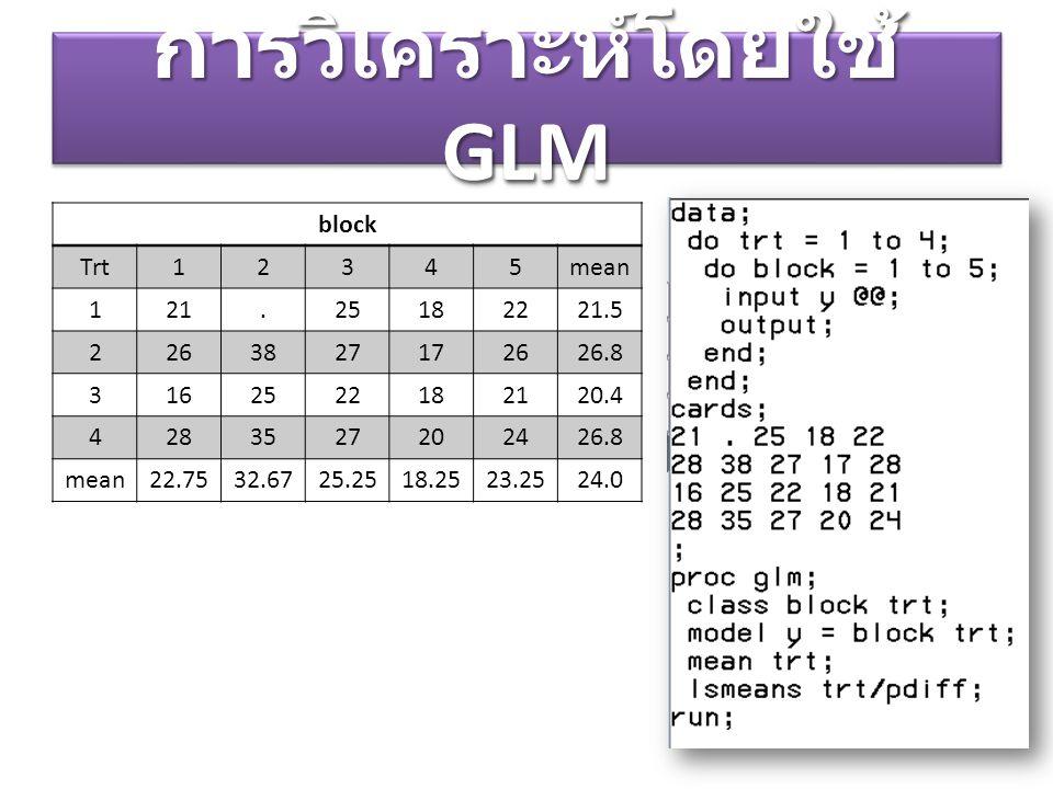 block Trt12345mean 121.25182221.5 2263827172626.8 3162522182120.4 4283527202426.8 mean22.7532.6725.2518.2523.2524.0 การวิเคราะห์โดยใช้ GLM