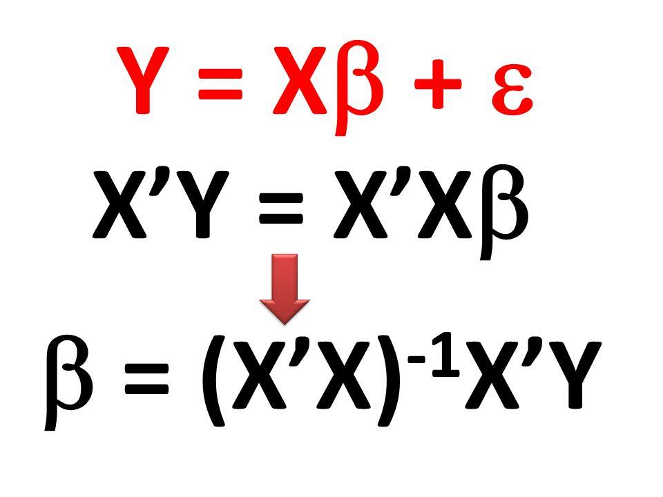 Y = X  +  X'Y = X'X   = (X'X) -1 X'Y