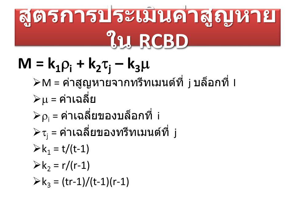 สูตรการประเมินค่าสูญหาย ใน RCBD M = k 1  i + k 2  j – k 3   M = ค่าสูญหายจากทรีทเมนต์ที่ j บล็อกที่ I   = ค่าเฉลี่ย   i = ค่าเฉลี่ยของบล็อกที่