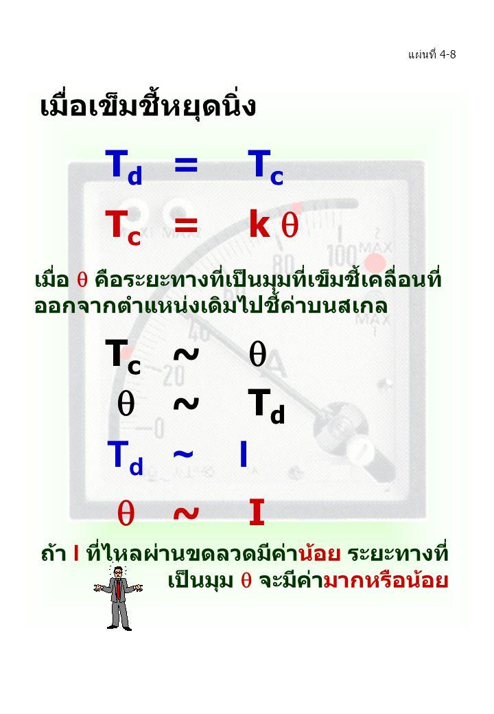 เมื่อเข็มชี้หยุดนิ่ง แผ่นที่ 4-8 T d = T c Tc~ Tc~  เมื่อ  คือระยะทางที่เป็นมุมที่เข็มชี้เคลื่อนที่ ออกจากตำแหน่งเดิมไปชี้ค่าบนสเกล ถ้า I ที่ไหลผ่านขดลวดมีค่าน้อย ระยะทางที่ เป็นมุม  จะมีค่ามากหรือน้อย T c = k   ~ I T d ~ I  ~ T d