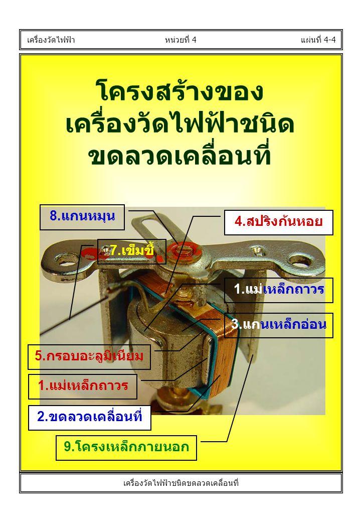 โครงสร้างของ เครื่องวัดไฟฟ้าชนิด ขดลวดเคลื่อนที่ แผ่นที่ 4-4 เครื่องวัดไฟฟ้า หน่วยที่ 4 เครื่องวัดไฟฟ้าชนิดขดลวดเคลื่อนที่ 4. สปริงก้นหอย 1. แม่เหล็กถ