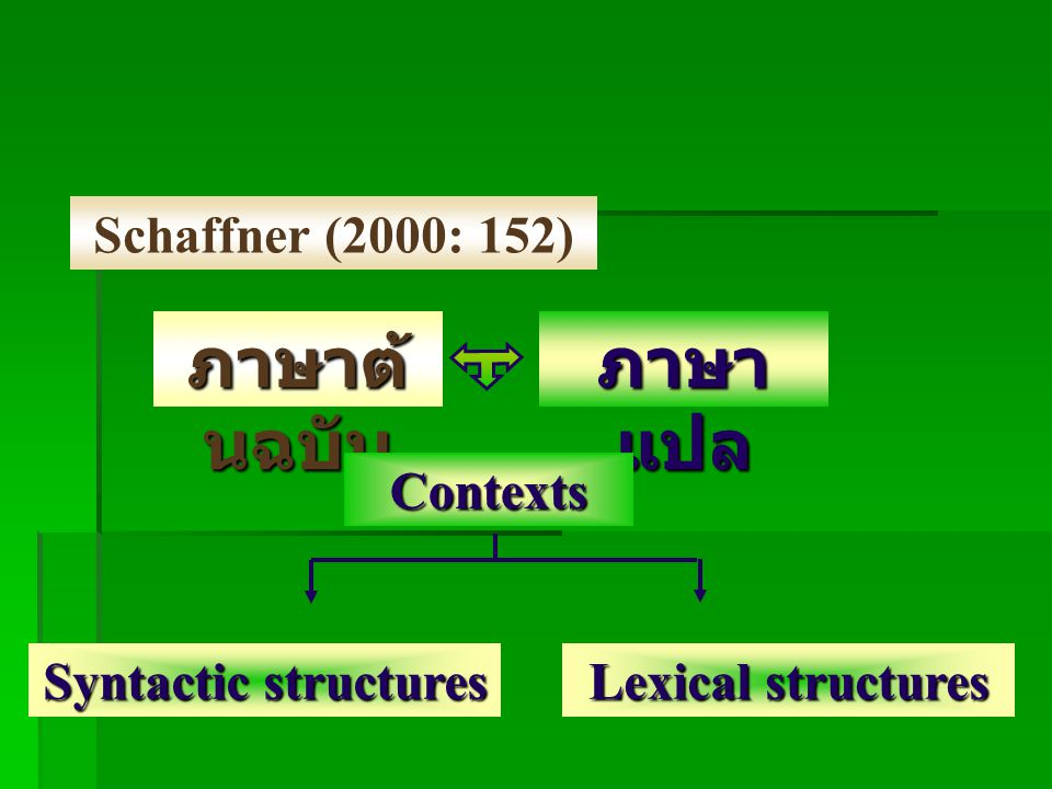 Schaffner (2000: 152) ภาษาต้ นฉบับ ภาษา แปล Syntactic structures Lexical structures Contexts