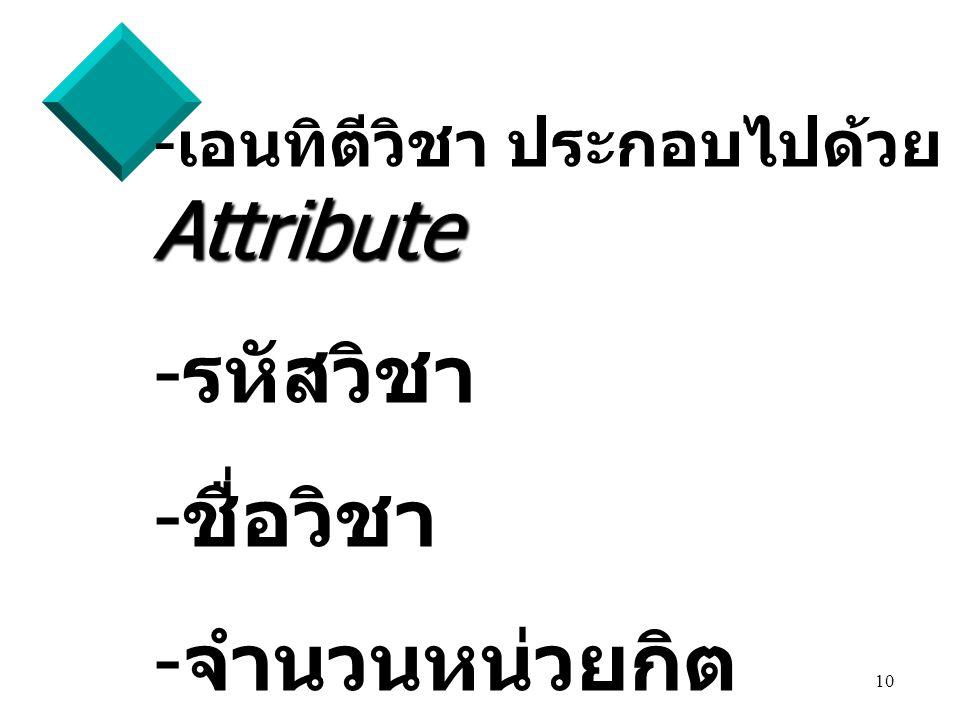 10 Attribute - เอนทิตีวิชา ประกอบไปด้วย Attribute - รหัสวิชา - ชื่อวิชา - จำนวนหน่วยกิต