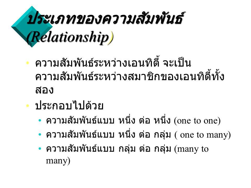 ประเภทของความสัมพันธ์ (Relationship) ความสัมพันธ์ระหว่างเอนทิตี้ จะเป็น ความสัมพันธ์ระหว่างสมาชิกของเอนทิตี้ทั้ง สอง ประกอบไปด้วย ความสัมพันธ์แบบ หนึ่