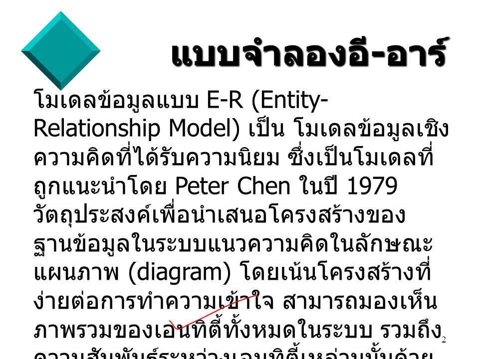2 โมเดลข้อมูลแบบ E-R (Entity- Relationship Model) เป็น โมเดลข้อมูลเชิง ความคิดที่ได้รับความนิยม ซึ่งเป็นโมเดลที่ ถูกแนะนำโดย Peter Chen ในปี 1979 วัตถ
