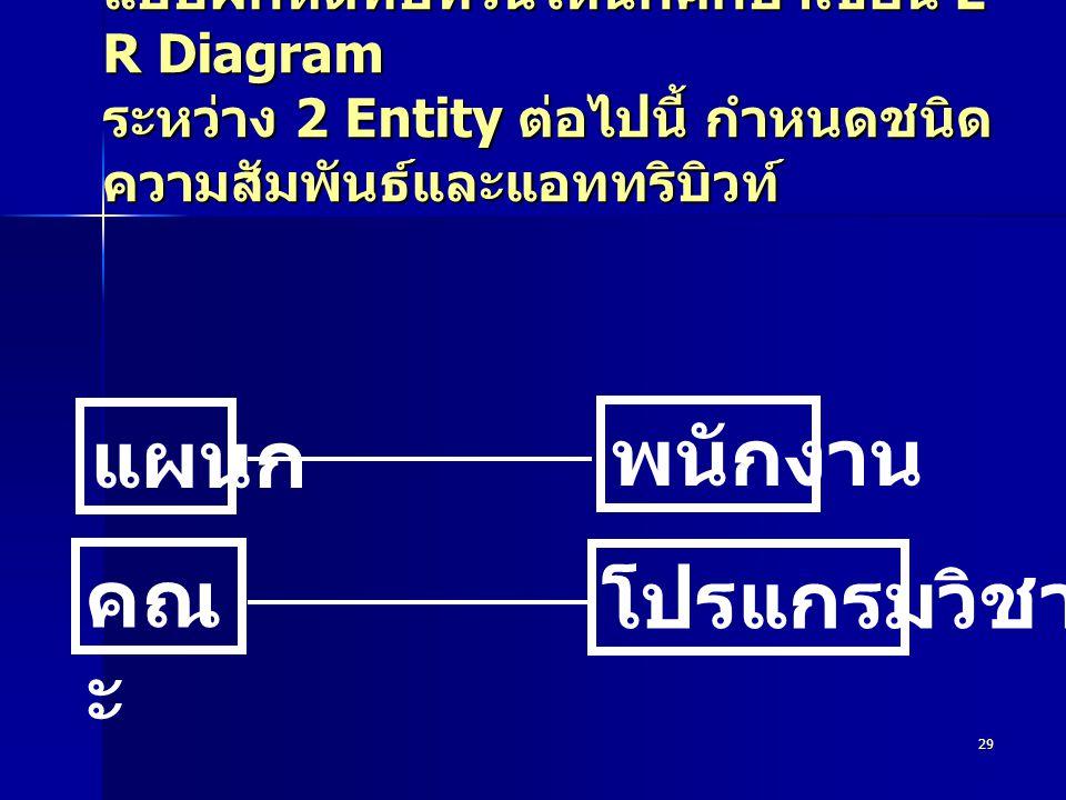 แบบฝึกหัดทบทวนให้นักศึกษาเขียน E- R Diagram ระหว่าง 2 Entity ต่อไปนี้ กำหนดชนิด ความสัมพันธ์และแอททริบิวท์ 29 แผนก พนักงาน คณ ะ โปรแกรมวิชา