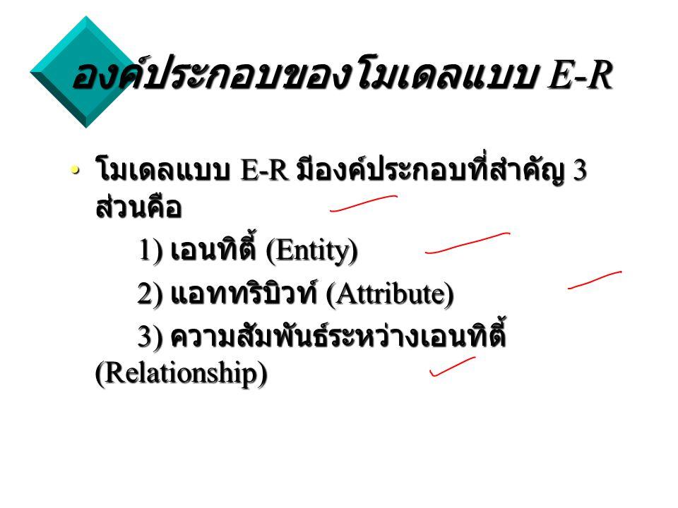 องค์ประกอบของโมเดลแบบ E-R โมเดลแบบ E-R มีองค์ประกอบที่สำคัญ 3 ส่วนคือ โมเดลแบบ E-R มีองค์ประกอบที่สำคัญ 3 ส่วนคือ 1) เอนทิตี้ (Entity) 2) แอททริบิวท์