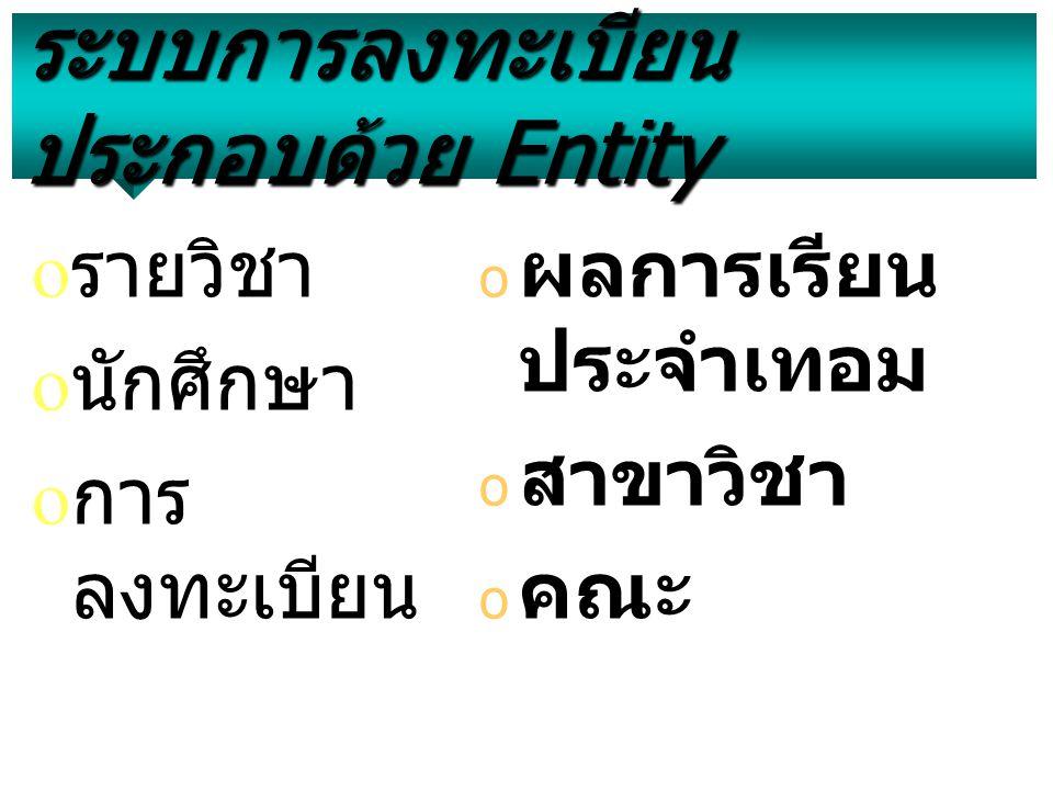 7 ในอี - อาร์ไดอะแกรม ใช้ สัญลักษณ์รูปวงรี แทน หนึ่งแอตทริบิวต์ โดยใช้ คำนามเป็นชื่อ แอตทริบิวต์นั้นๆ กำกับอยู่ ภายใน คำนาม