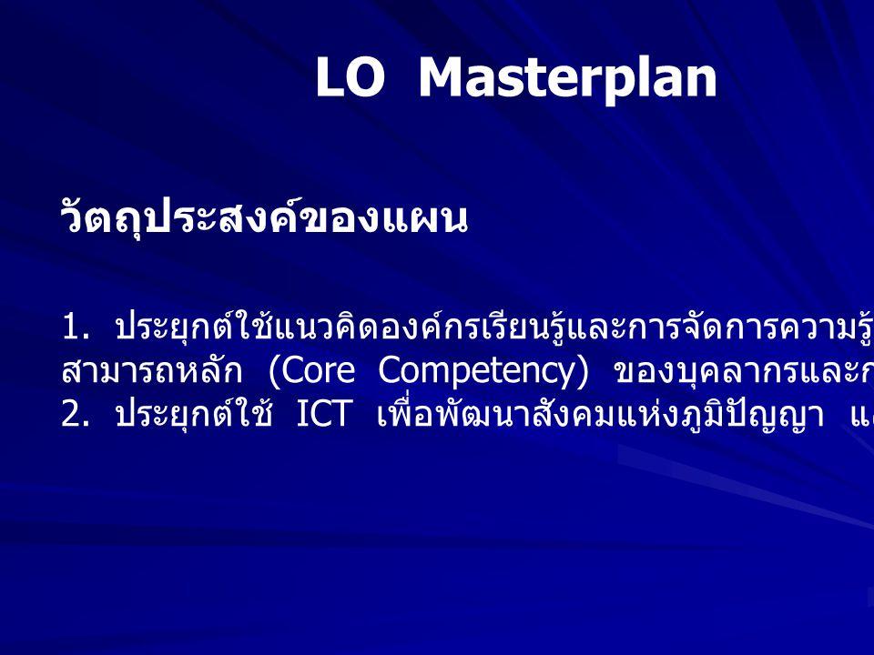 LO Masterplan วัตถุประสงค์ของแผน 1.