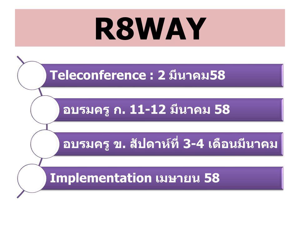 R8WAY Teleconference : 2 มีนาคม 58 อบรมครู ก.11-12 มีนาคม 58 อบรมครู ข.