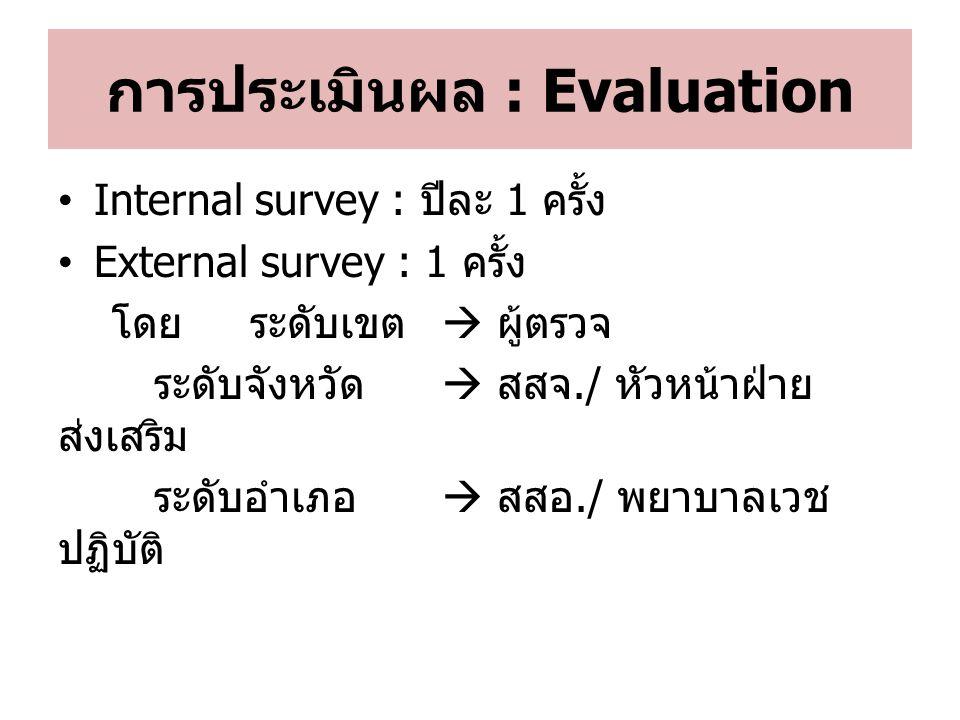 การประเมินผล : Evaluation Internal survey : ปีละ 1 ครั้ง External survey : 1 ครั้ง โดยระดับเขต  ผู้ตรวจ ระดับจังหวัด  สสจ./ หัวหน้าฝ่าย ส่งเสริม ระดับอำเภอ  สสอ./ พยาบาลเวช ปฏิบัติ