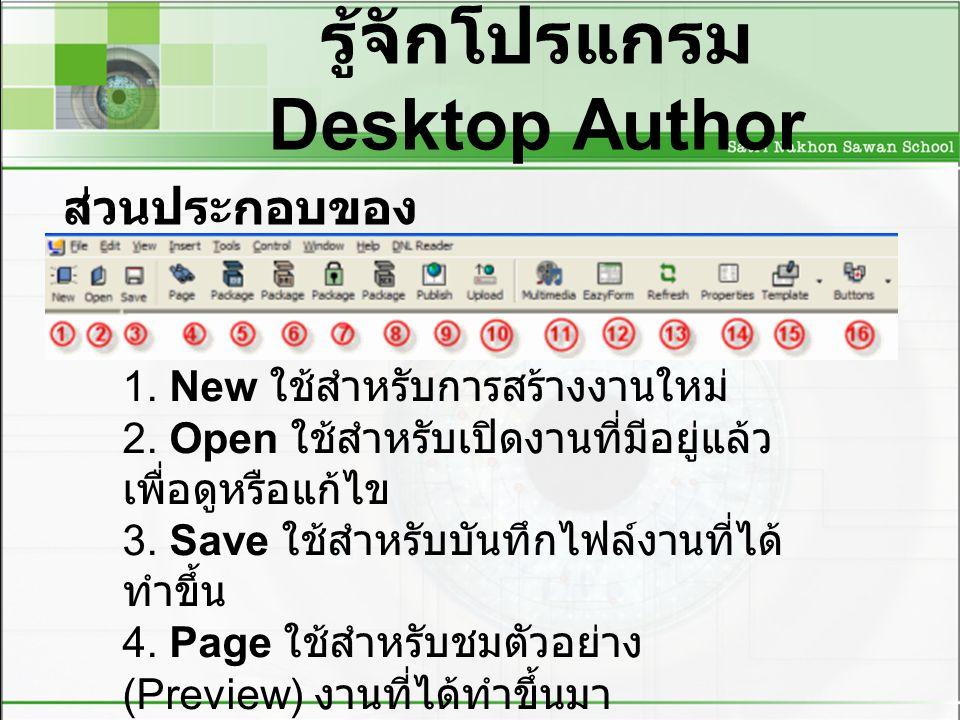 รู้จักโปรแกรม Desktop Author การเข้าสู่โปรแกรม desktop author 6.