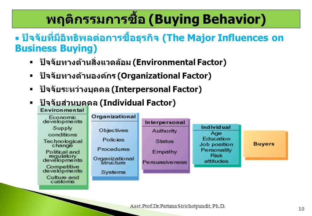  ปัจจัยที่มีอิทธิพลต่อการซื้อธุรกิจ (The Major Influences on Business Buying)  ปัจจัยทางด้านสิ่งแวดล้อม (Environmental Factor)  ปัจจัยทางด้านองค์กร
