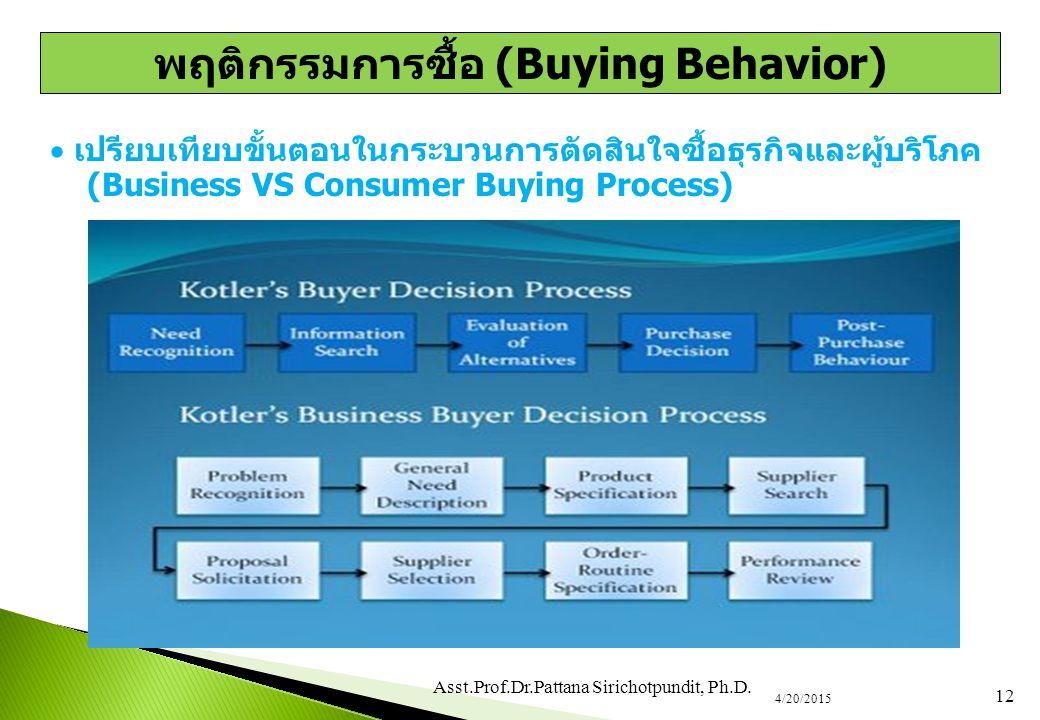 12 4/20/2015 Asst.Prof.Dr.Pattana Sirichotpundit, Ph.D. พฤติกรรมการซื้อ (Buying Behavior)  เปรียบเทียบขั้นตอนในกระบวนการตัดสินใจซื้อธุรกิจและผู้บริโภ