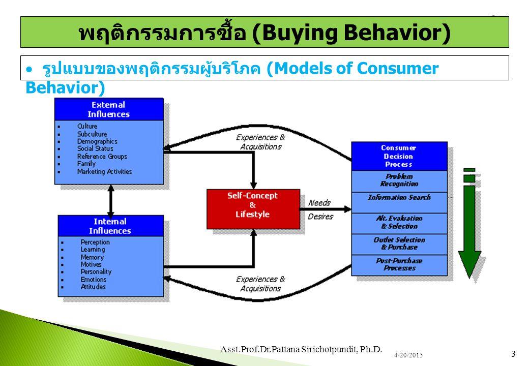  รูปแบบของพฤติกรรมผู้บริโภค (Models of Consumer Behavior) C5 3 4/20/2015 Asst.Prof.Dr.Pattana Sirichotpundit, Ph.D. พฤติกรรมการซื้อ (Buying Behavior)