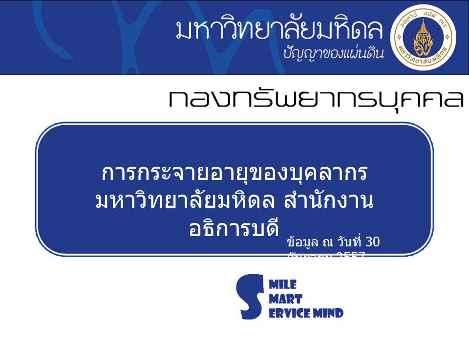 การกระจายอายุของบุคลากร มหาวิทยาลัยมหิดล สำนักงาน อธิการบดี ข้อมูล ณ วันที่ 30 กันยายน 2557
