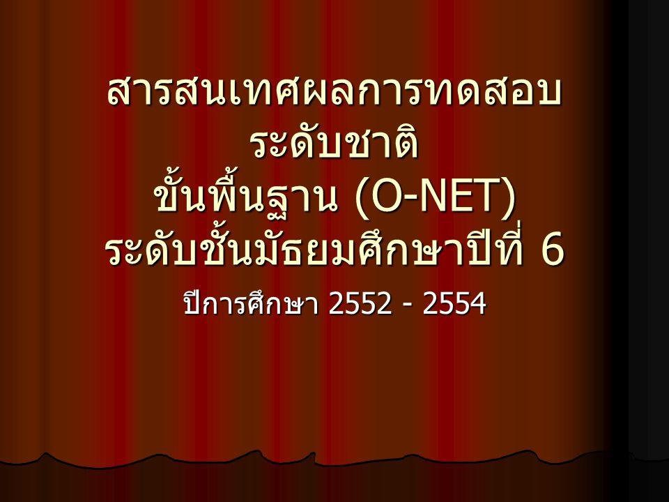 สารสนเทศผลการทดสอบ ระดับชาติ ขั้นพื้นฐาน (O-NET) ระดับชั้นมัธยมศึกษาปีที่ 6 ปีการศึกษา 2552 - 2554