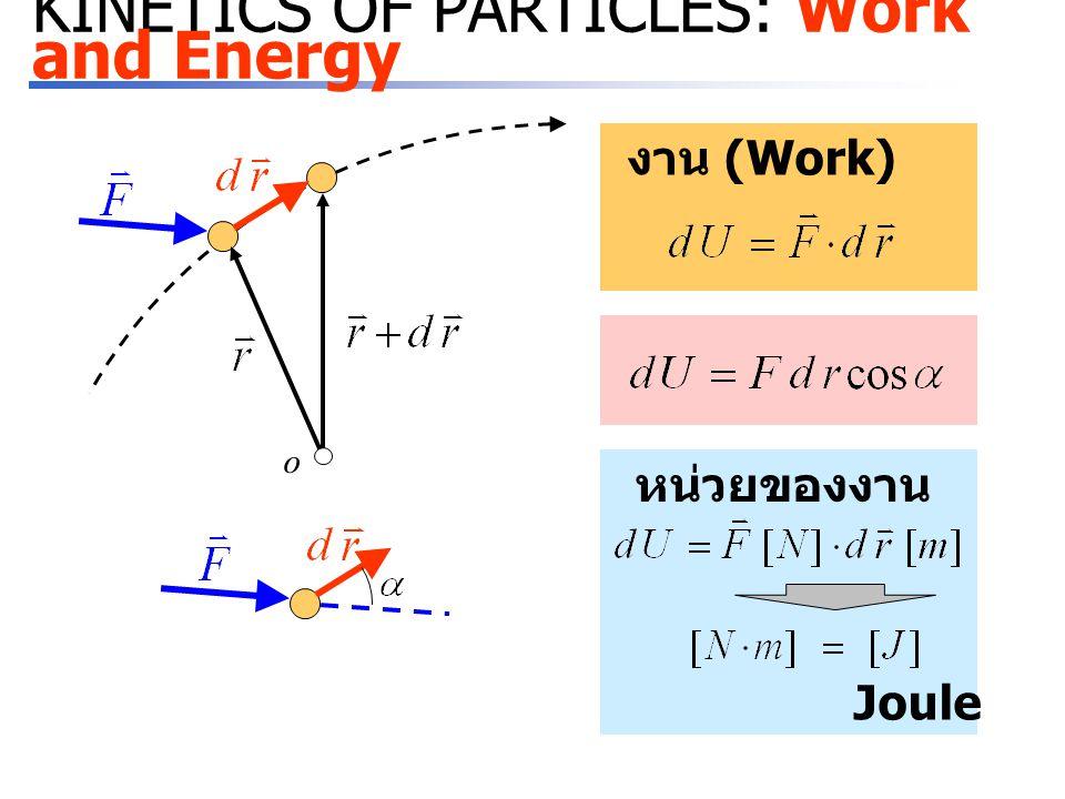 Calculation of Work o A B งานจากจุด A ถึงจุด B x y