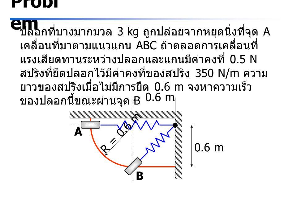 Probl em ปลอกที่บางมากมวล 3 kg ถูกปล่อยจากหยุดนิ่งที่จุด A เคลื่อนที่มาตามแนวแกน ABC ถ้าตลอดการเคลื่อนที่ แรงเสียดทานระหว่างปลอกและแกนมีค่าคงที่ 0.5 N สปริงที่ยึดปลอกไว้มีค่าคงที่ของสปริง 350 N/m ความ ยาวของสปริงเมื่อไม่มีการยืด 0.6 m จงหาความเร็ว ของปลอกนี้ขณะผ่านจุด B R = 0.6 m 0.6 m A B