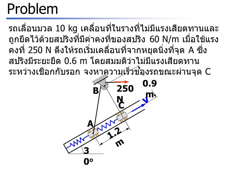 Problem v A 30o30o B C 1.2 m 0.9 m 250 N รถเลื่อนมวล 10 kg เคลื่อนที่ในรางที่ไม่มีแรงเสียดทานและ ถูกยึดไว้ด้วยสปริงที่มีค่าคงที่ของสปริง 60 N/m เมื่อใช้แรง คงที่ 250 N ดึงให้รถเริ่มเคลื่อนที่จากหยุดนิ่งที่จุด A ซึ่ง สปริงมีระยะยืด 0.6 m โดยสมมติว่าไม่มีแรงเสียดทาน ระหว่างเชือกกับรอก จงหาความเร็วของรถขณะผ่านจุด C