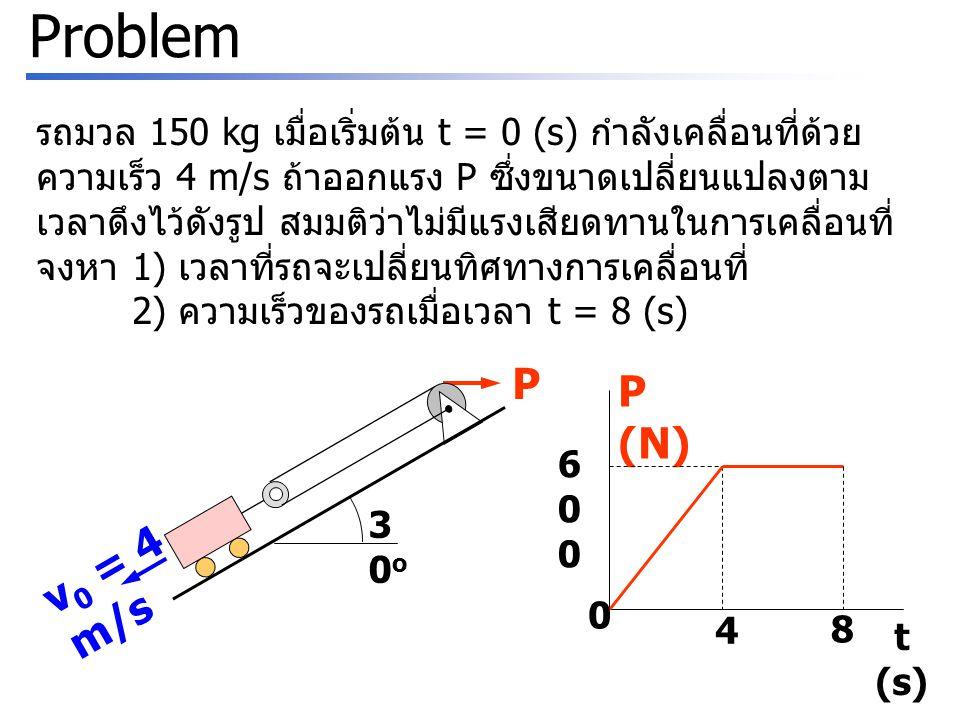 v 0 = 4 m/s P 30o30o Problem P (N) 600600 0 4 8 t (s) รถมวล 150 kg เมื่อเริ่มต้น t = 0 (s) กำลังเคลื่อนที่ด้วย ความเร็ว 4 m/s ถ้าออกแรง P ซึ่งขนาดเปลี่ยนแปลงตาม เวลาดึงไว้ดังรูป สมมติว่าไม่มีแรงเสียดทานในการเคลื่อนที่ จงหา 1) เวลาที่รถจะเปลี่ยนทิศทางการเคลื่อนที่ 2) ความเร็วของรถเมื่อเวลา t = 8 (s)