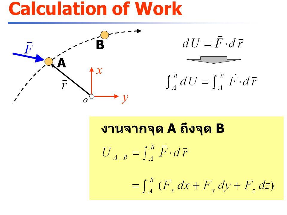 Impulse and Momentum A B m m โมเมนตัมเชิงเส้น (linear momentum) กฎอิมพัลส์และโมเมนตัมเชิงเส้น